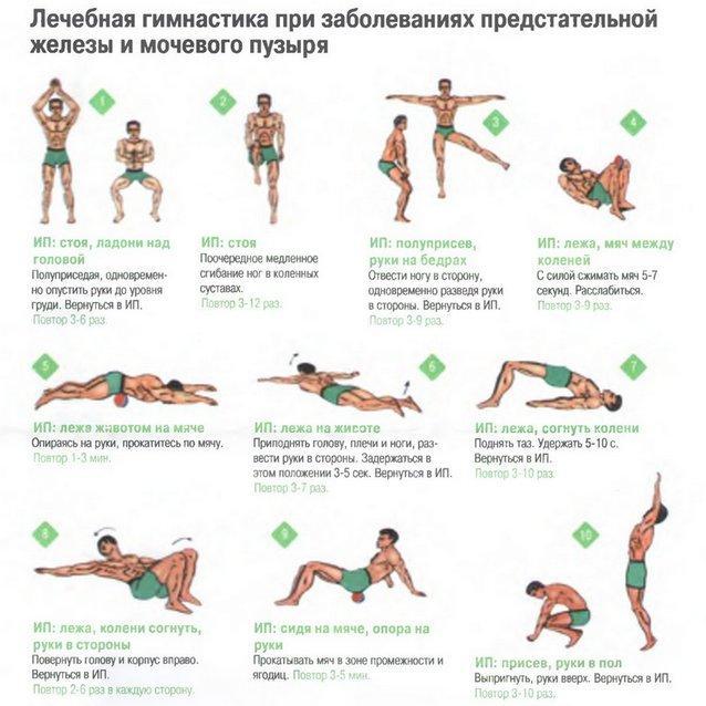 Гимнастика при лечение простатита