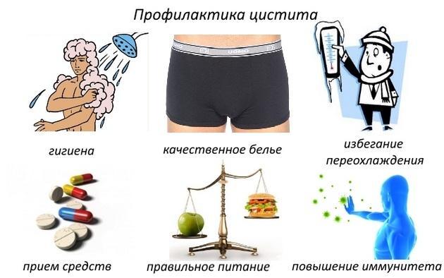 Профилактика цистита у мужчин