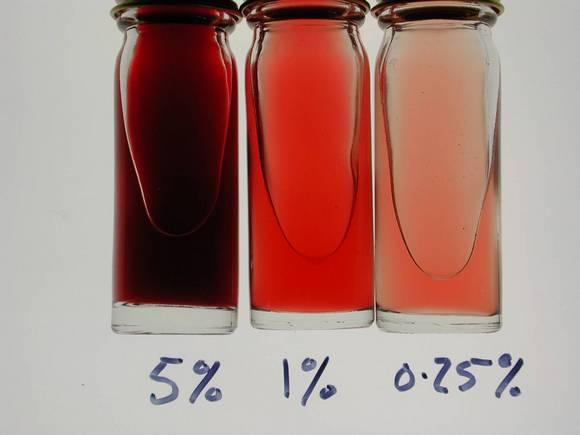 Процент крови в моче