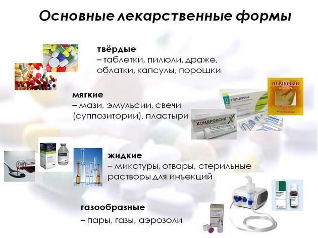 Основные лекарственные формы