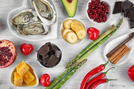 Как диета снижает потенцию у мужчин