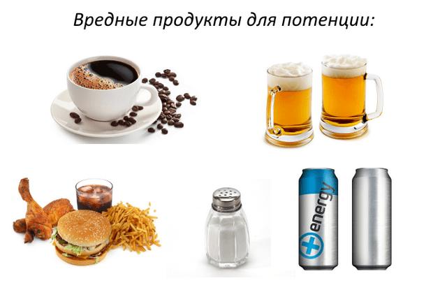 Вредные продукты для потенции