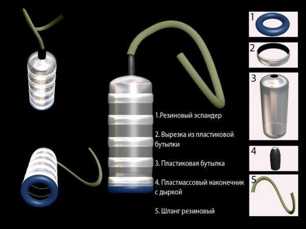 Схема сбора самодельной вакуумной помпы