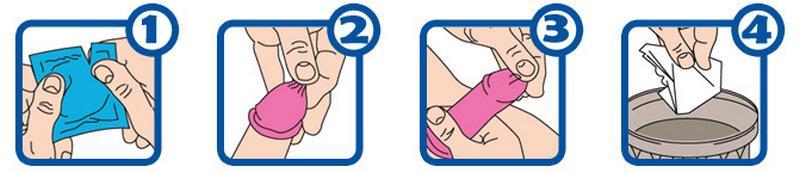 Инструкция по надеванию презерватива