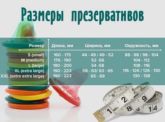 Размеры презервативов