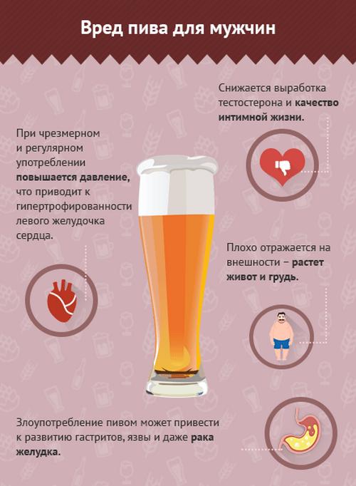 Вред пива для мужчин
