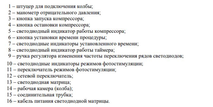 АИР-У плюс