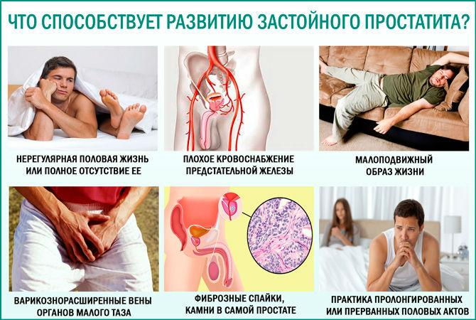 Причины застойного простатита